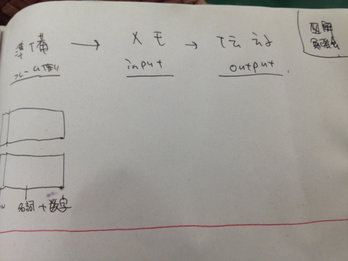 写真 1 (3)